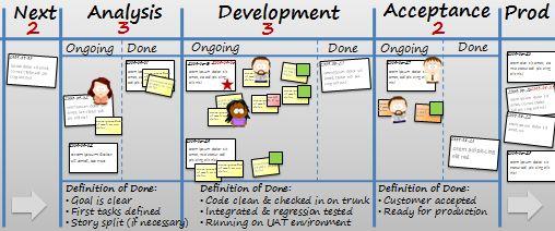 kanban-desenvolvimento-software