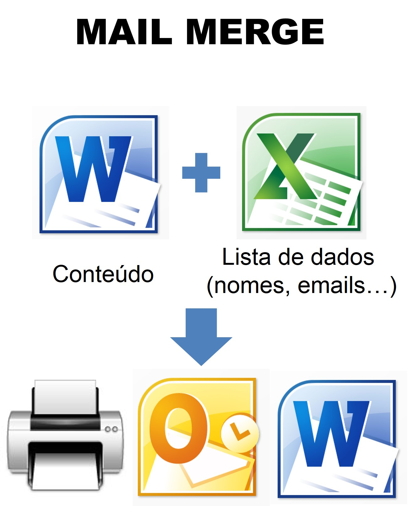 mail merge como enviar emails autimaticamente