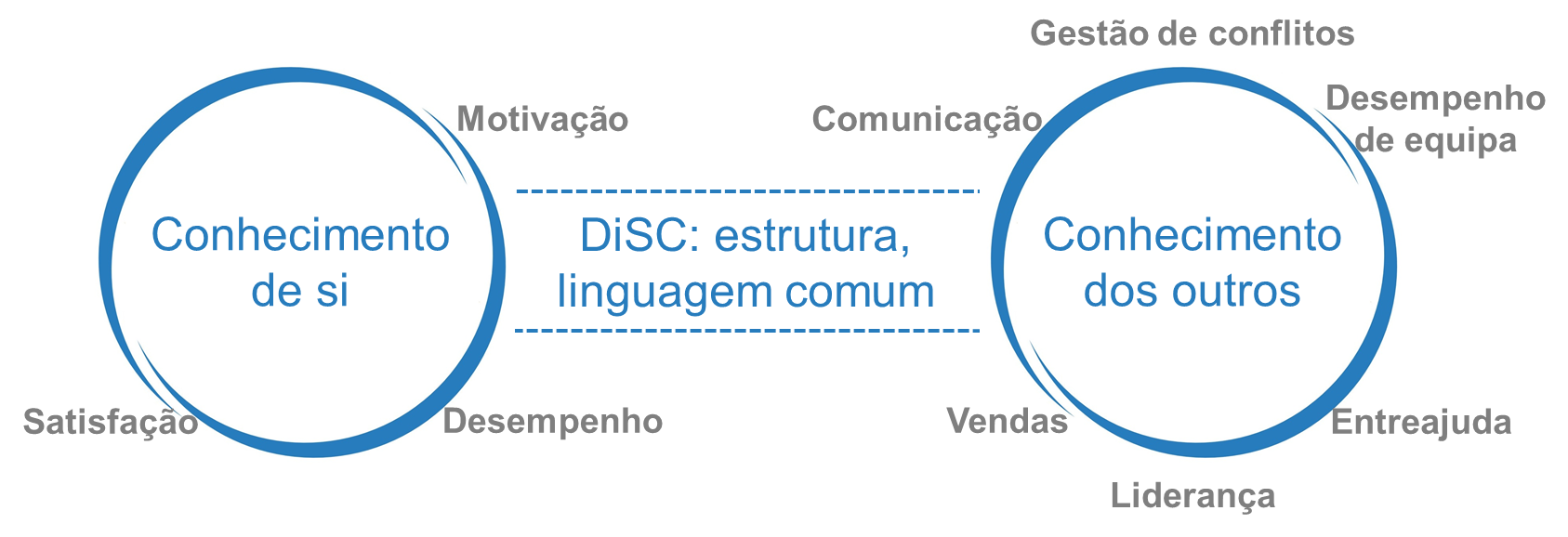 objetivo-lua-disc (1)