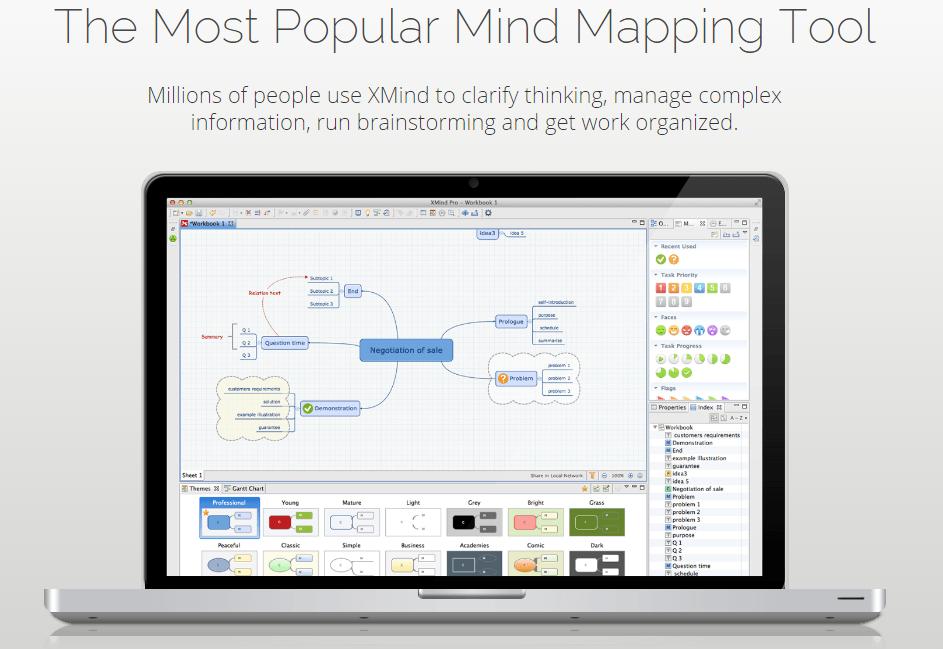 Mapa mental para organizar ideias, resolver problemas e melhorar aprendizagens