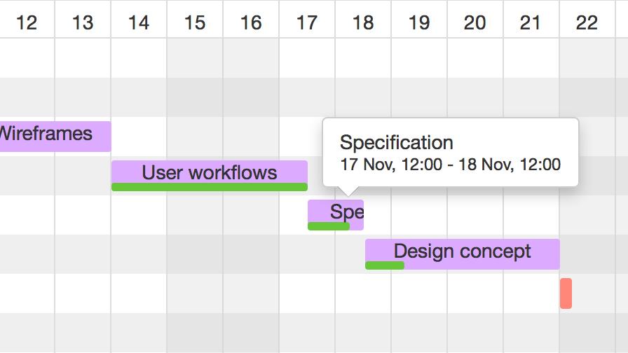 gestao-projeto-google-calendar
